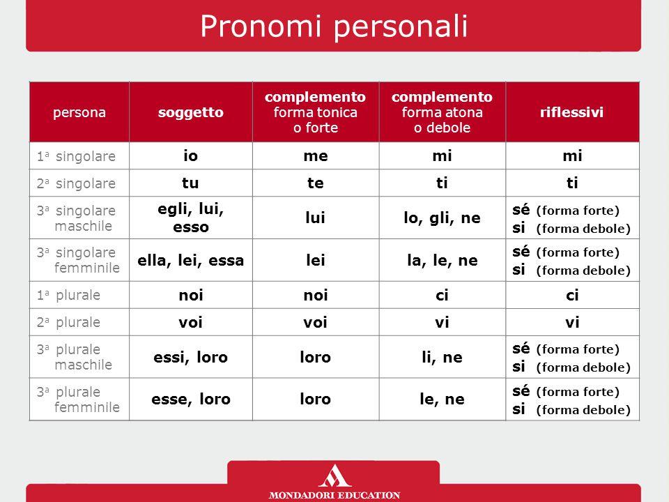 pronomi personali soggetto latino dating
